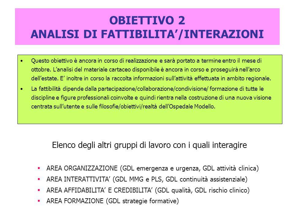 OBIETTIVO 2 ANALISI DI FATTIBILITA'/INTERAZIONI