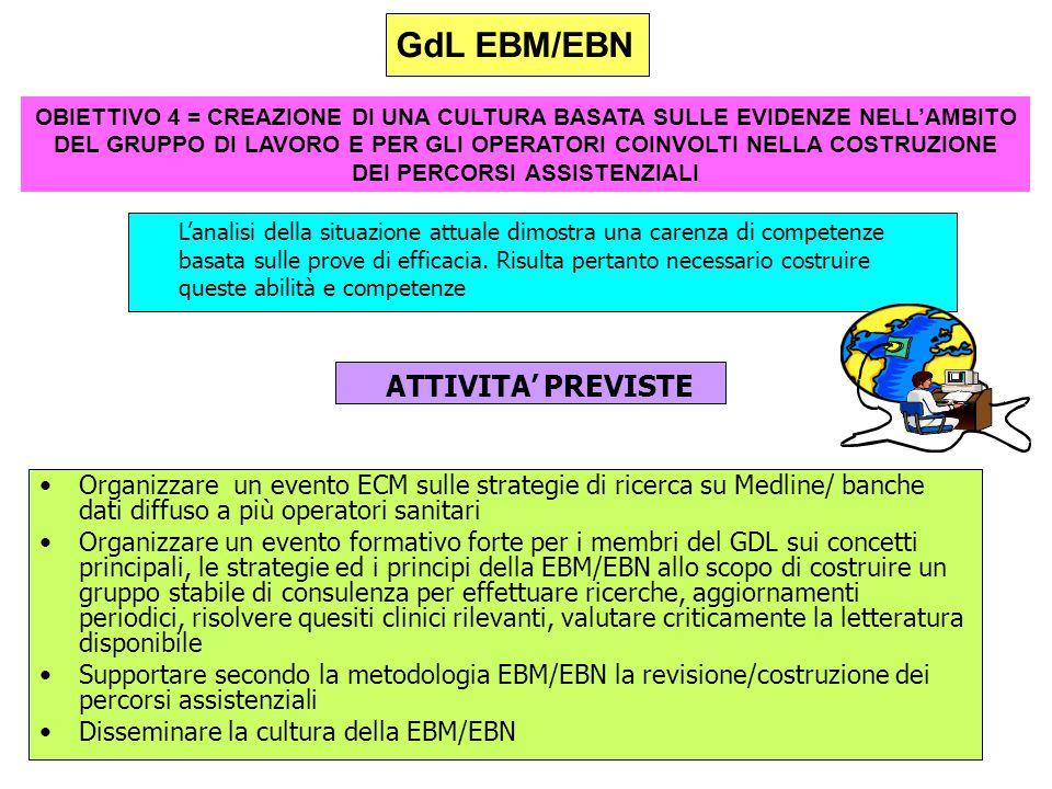 GdL EBM/EBN ATTIVITA' PREVISTE