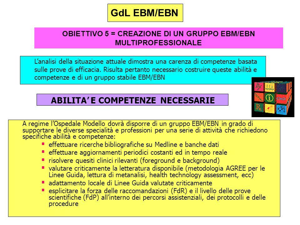 OBIETTIVO 5 = CREAZIONE DI UN GRUPPO EBM/EBN MULTIPROFESSIONALE