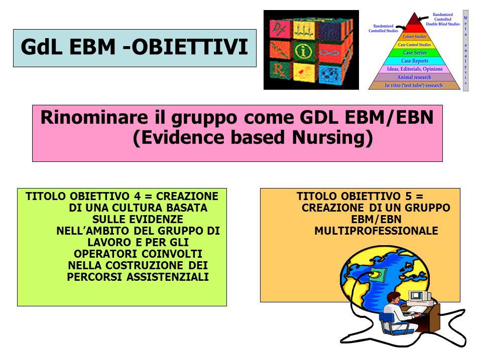 GdL EBM -OBIETTIVI Rinominare il gruppo come GDL EBM/EBN (Evidence based Nursing)