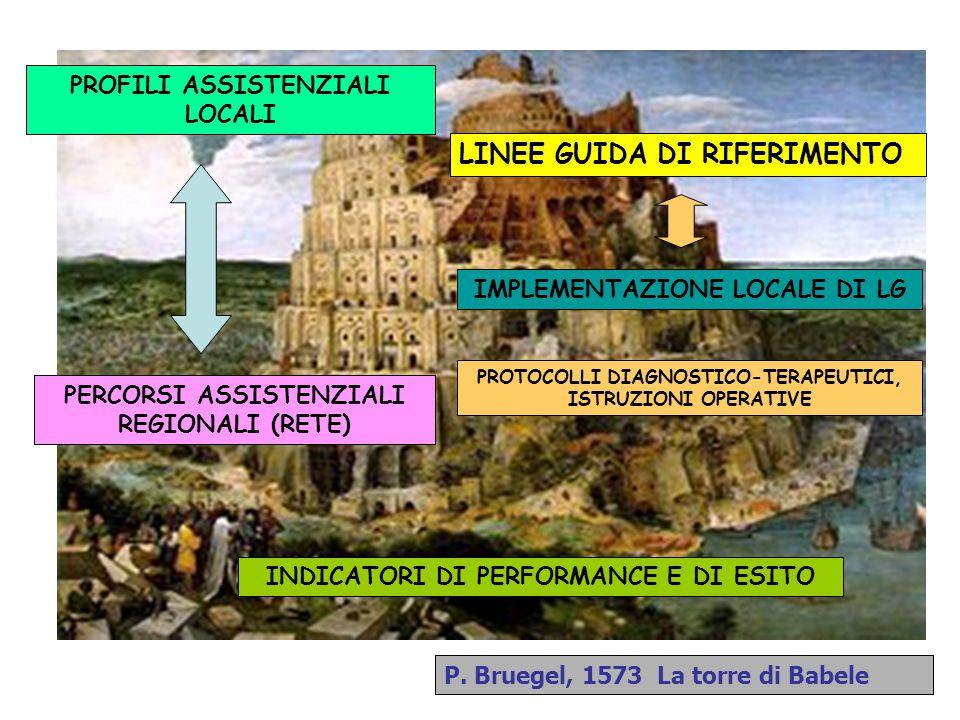 LINEE GUIDA DI RIFERIMENTO