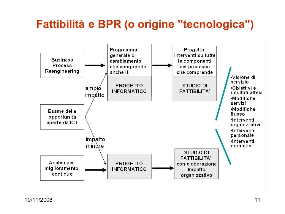 Fattibilità e BPR (o origine tecnologica )