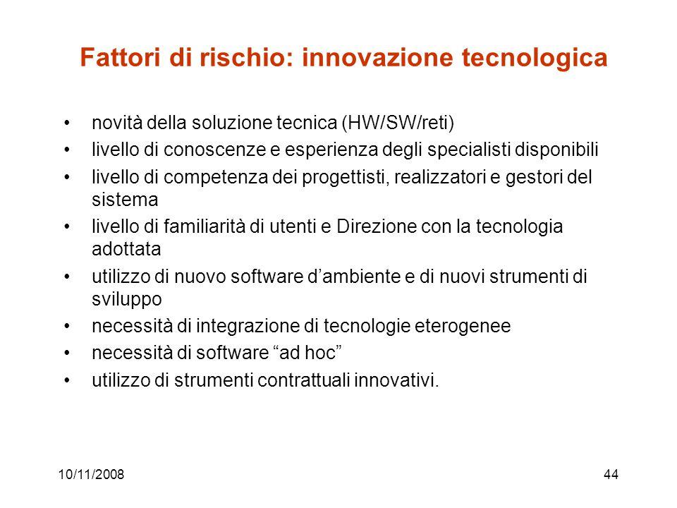 Fattori di rischio: innovazione tecnologica