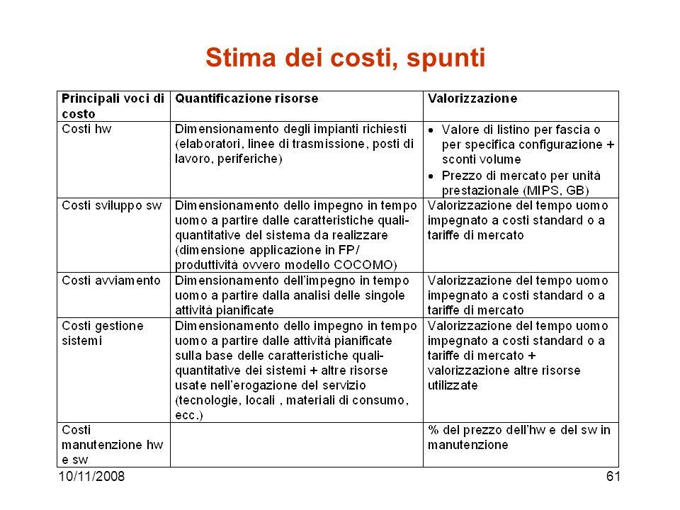 Stima dei costi, spunti 10/11/2008