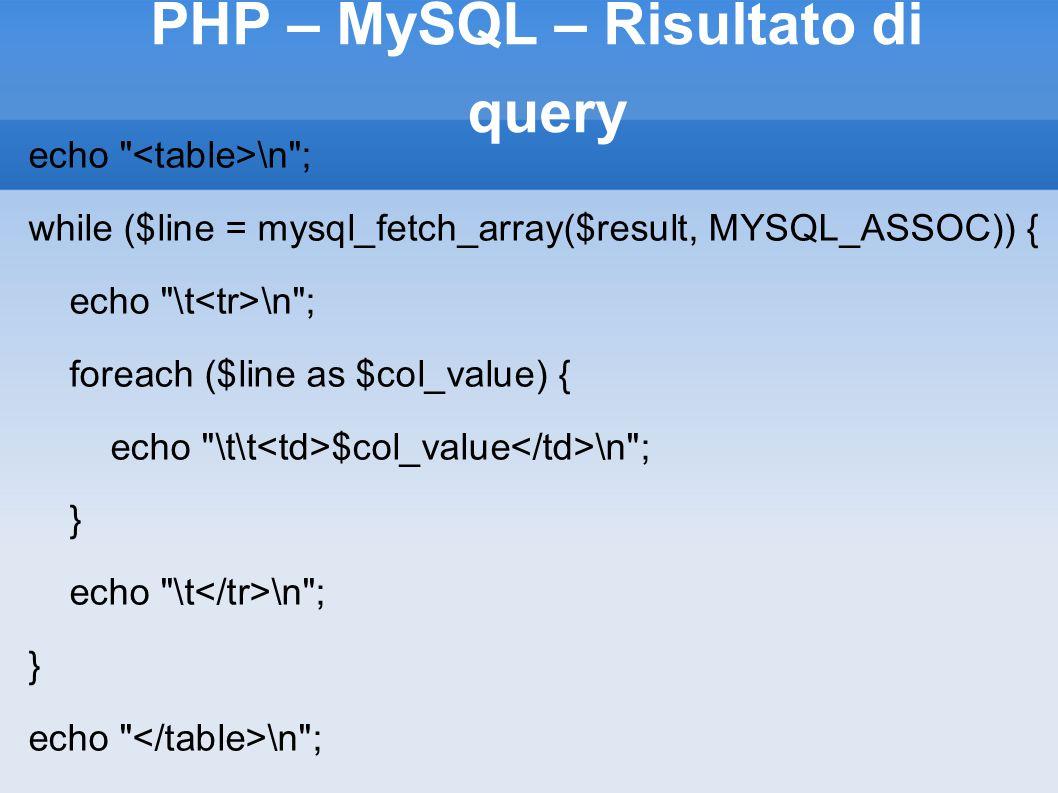 PHP – MySQL – Risultato di query