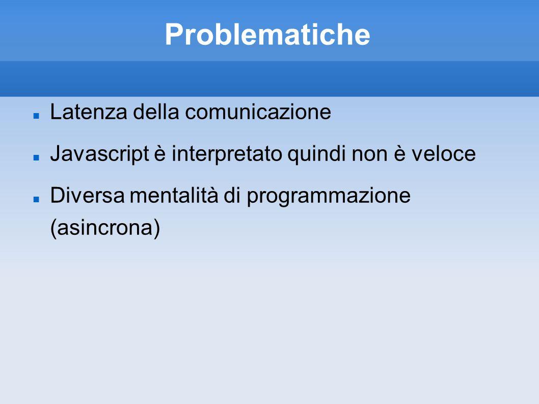 Problematiche Latenza della comunicazione