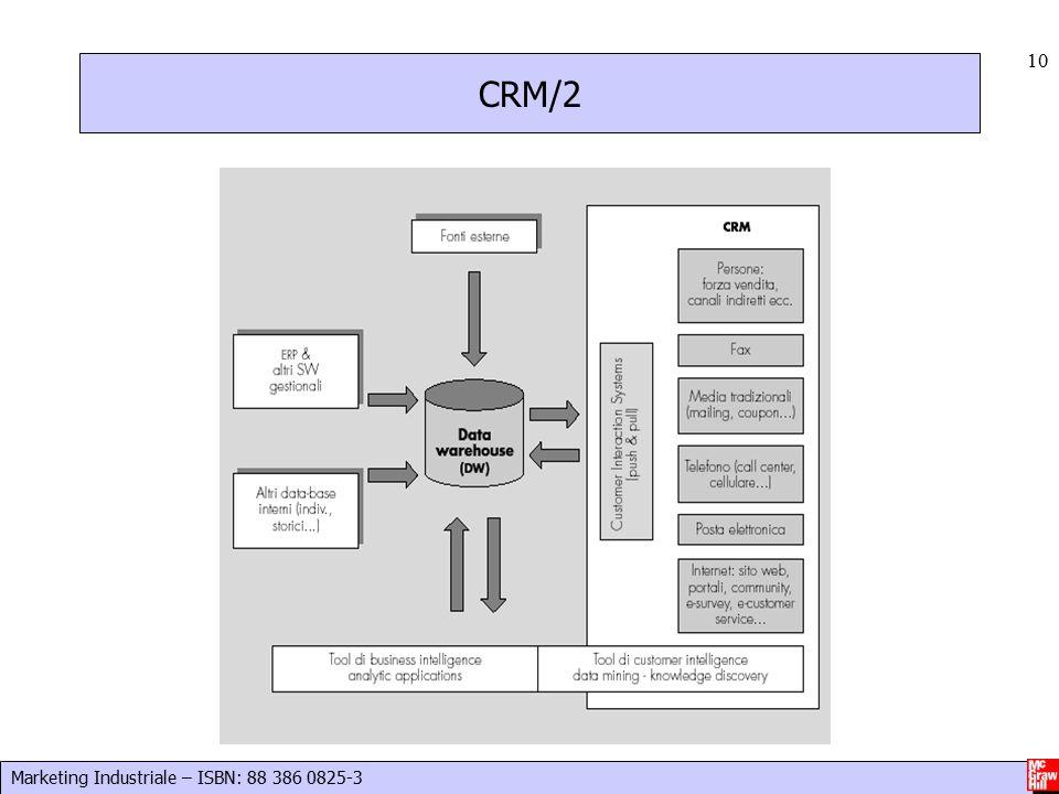 CRM/2