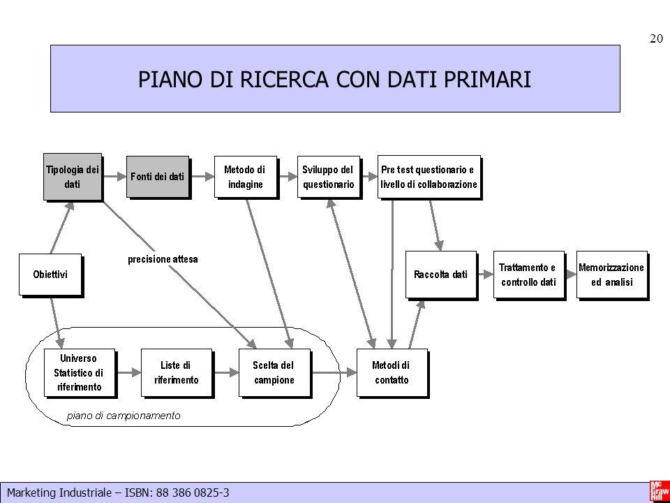 PIANO DI RICERCA CON DATI PRIMARI
