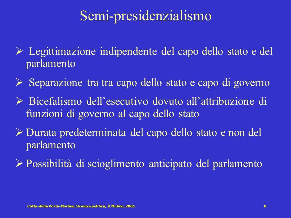 Semi-presidenzialismo