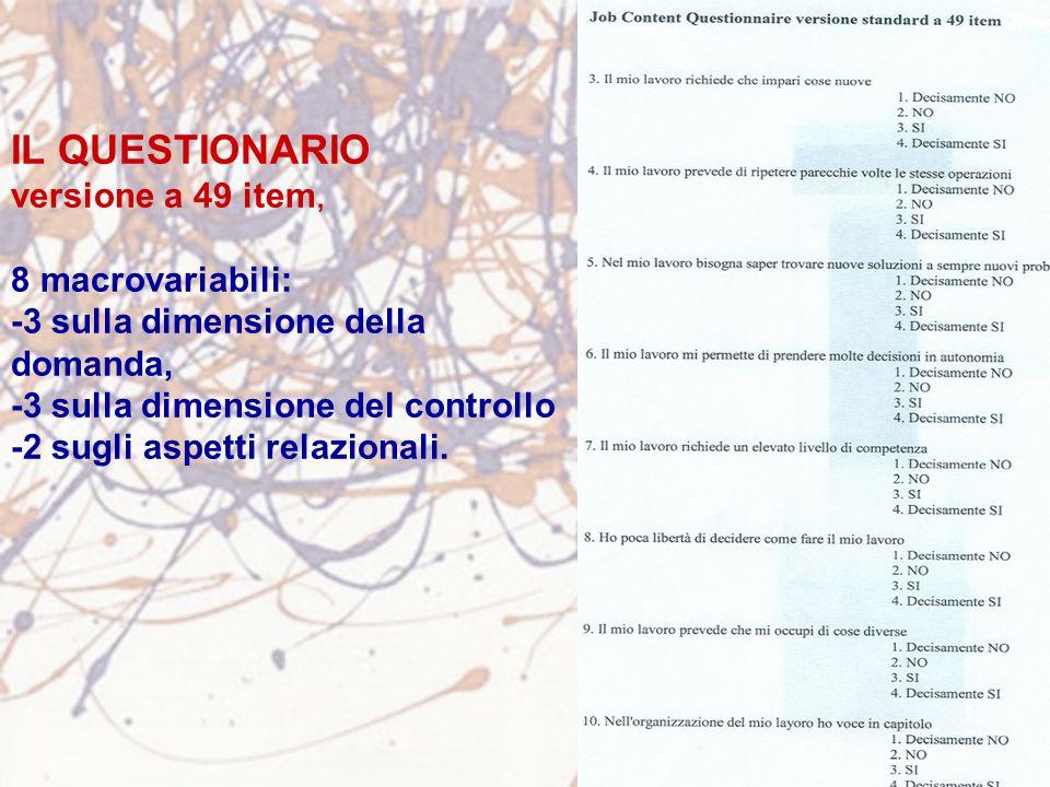 IL QUESTIONARIO versione a 49 item, 8 macrovariabili: -3 sulla dimensione della domanda, -3 sulla dimensione del controllo -2 sugli aspetti relazionali.