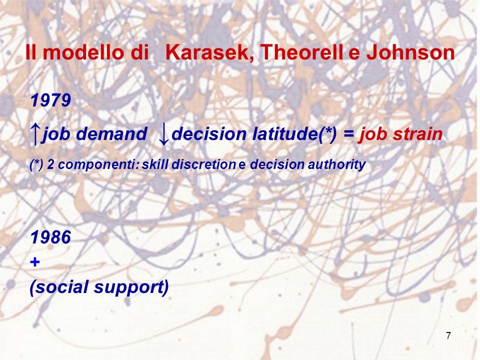 Il modello di Karasek, Theorell e Johnson