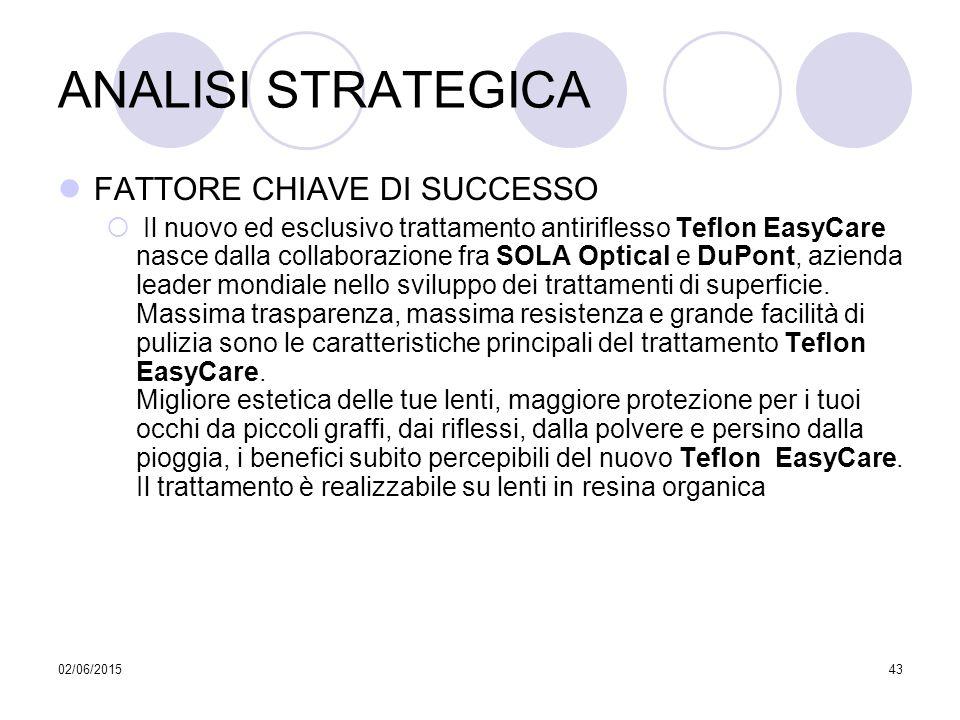 ANALISI STRATEGICA FATTORE CHIAVE DI SUCCESSO