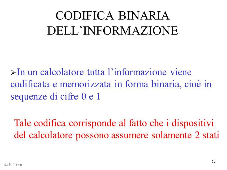 CODIFICA BINARIA DELL'INFORMAZIONE