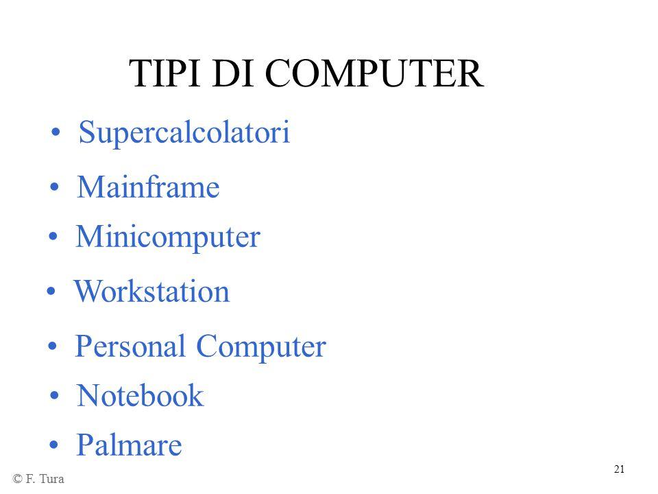 TIPI DI COMPUTER Supercalcolatori Mainframe Minicomputer Workstation
