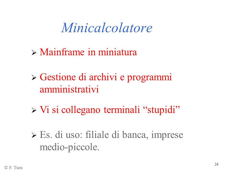 Minicalcolatore Mainframe in miniatura