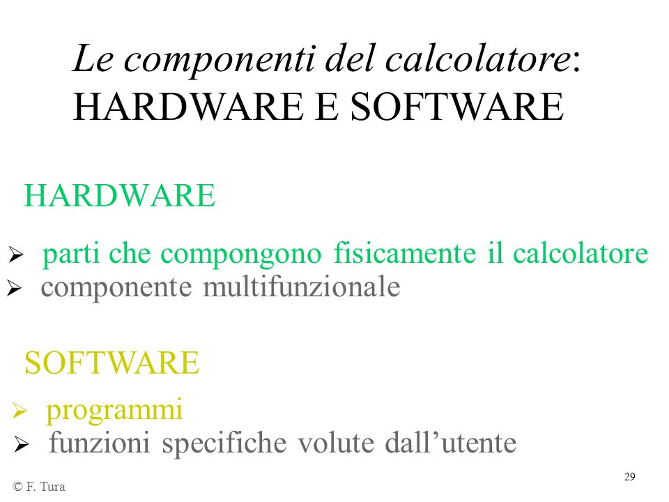 Le componenti del calcolatore: HARDWARE E SOFTWARE