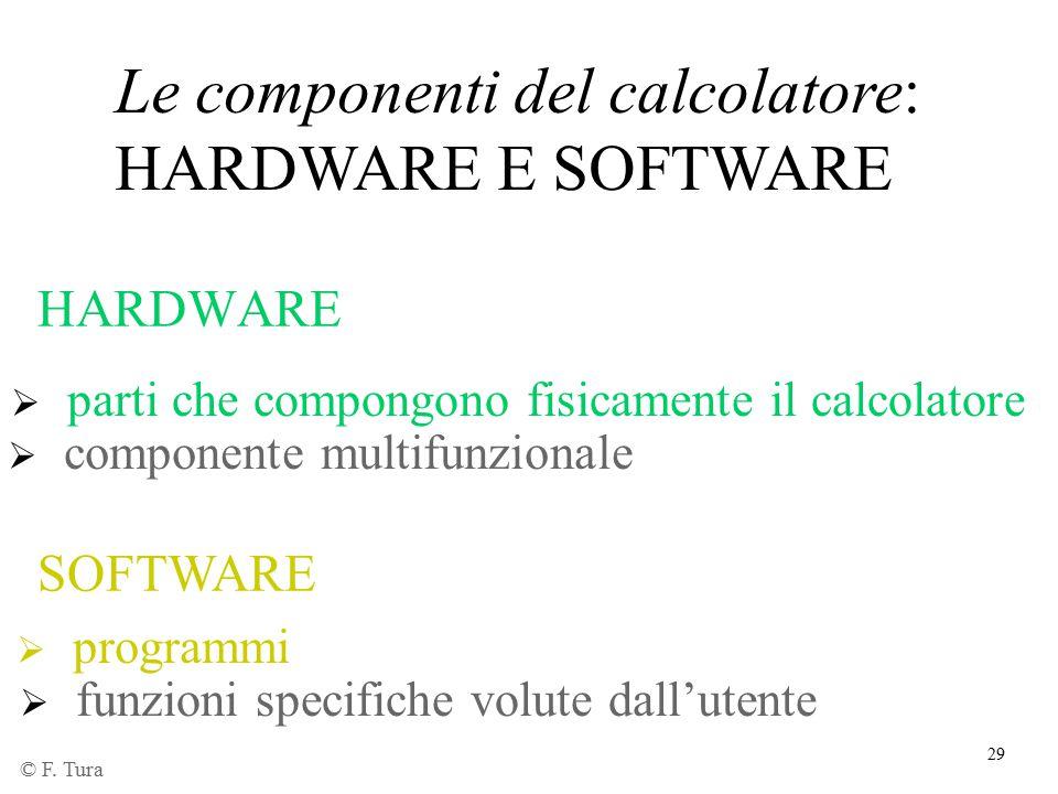 Le componenti del calcolatore: HARDWARE E SOFTWARE