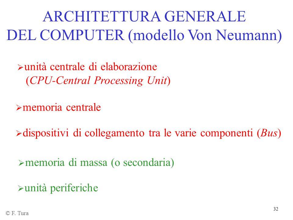 ARCHITETTURA GENERALE DEL COMPUTER (modello Von Neumann)