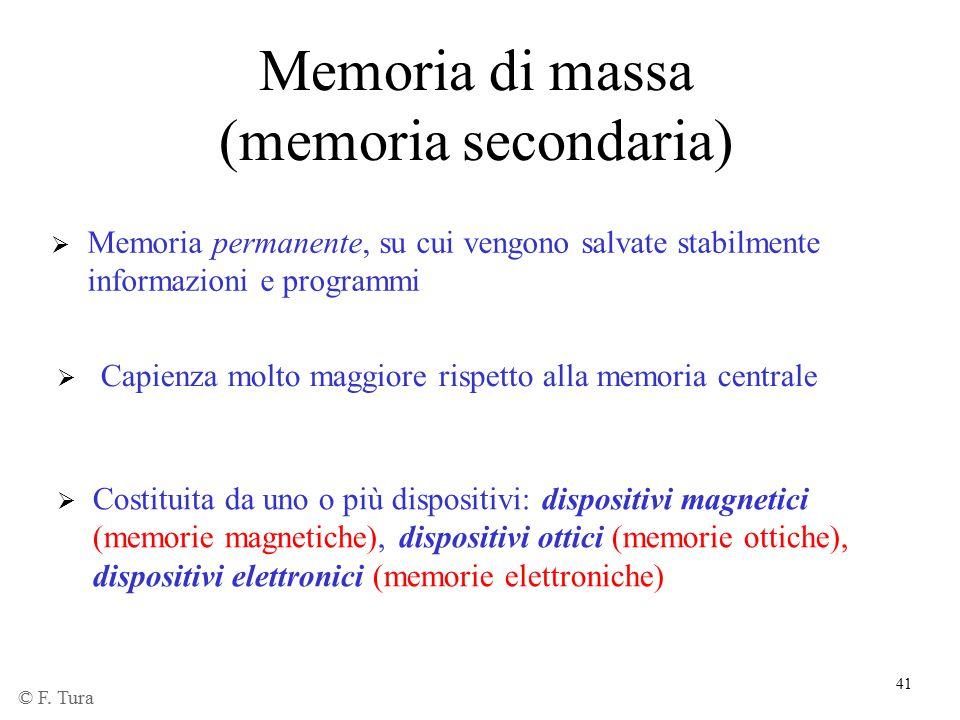 Memoria di massa (memoria secondaria)
