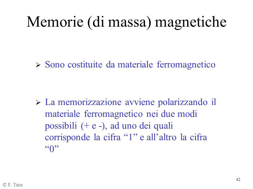 Memorie (di massa) magnetiche