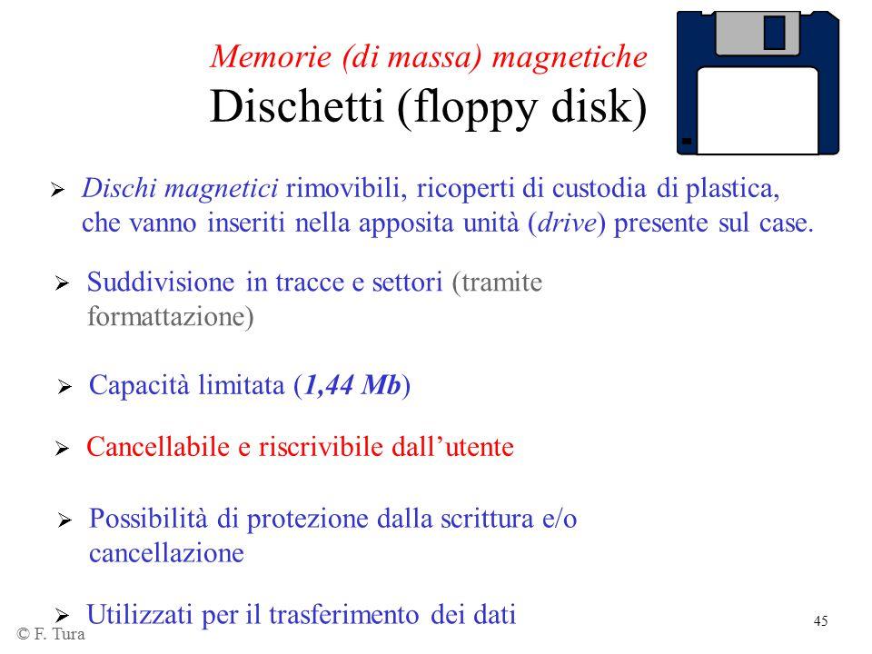 Memorie (di massa) magnetiche Dischetti (floppy disk)
