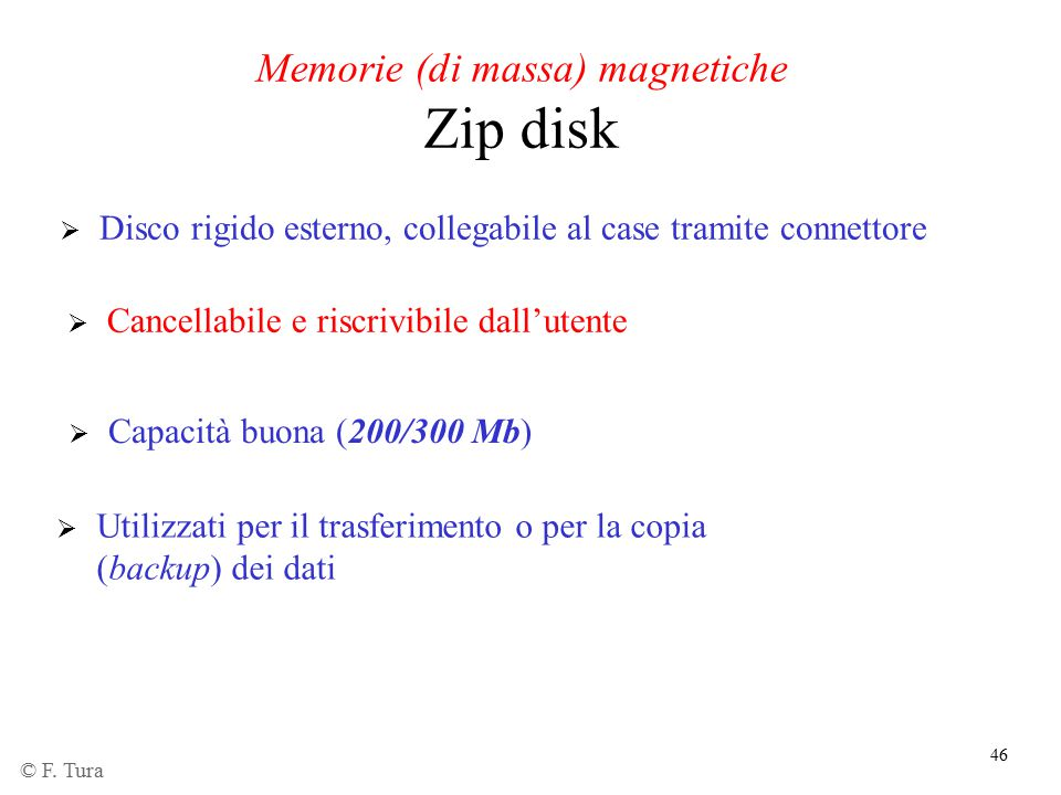 Memorie (di massa) magnetiche Zip disk