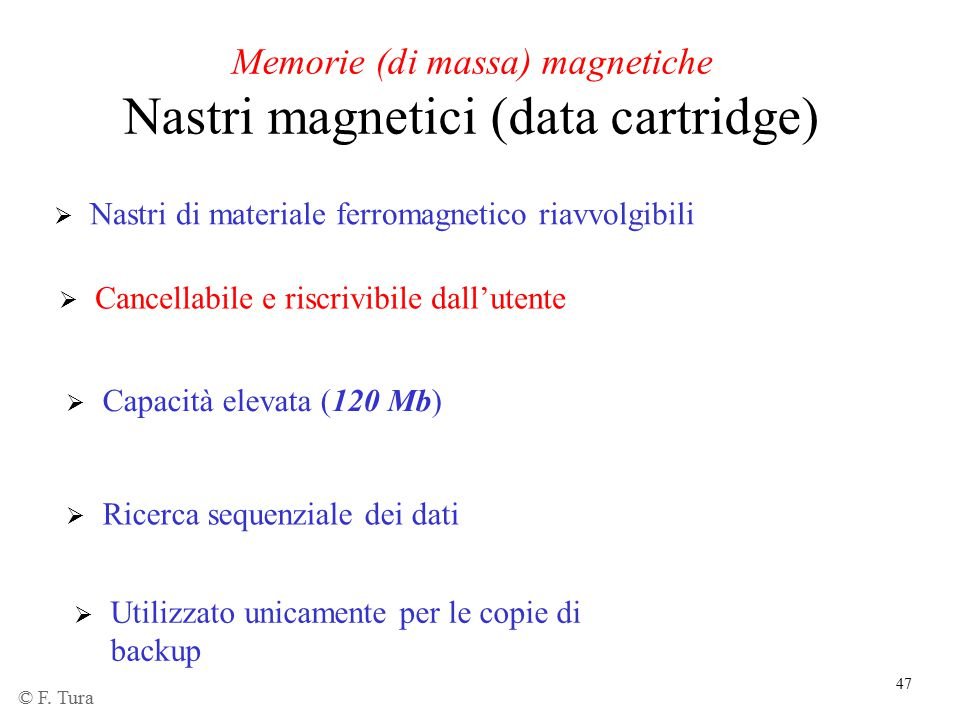 Memorie (di massa) magnetiche Nastri magnetici (data cartridge)