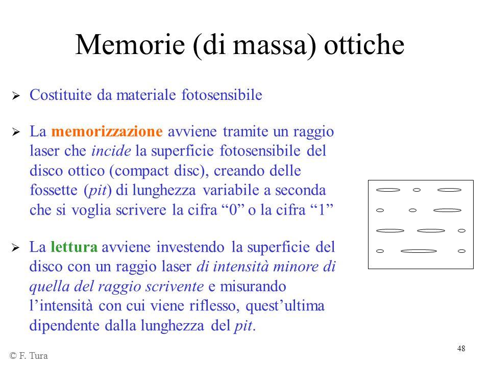 Memorie (di massa) ottiche