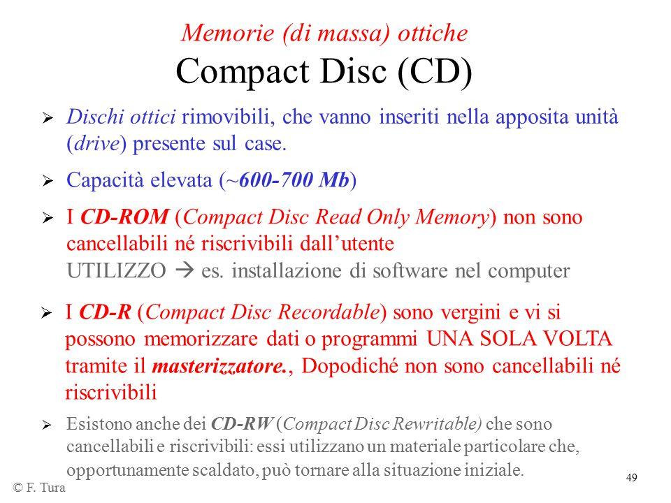 Memorie (di massa) ottiche Compact Disc (CD)