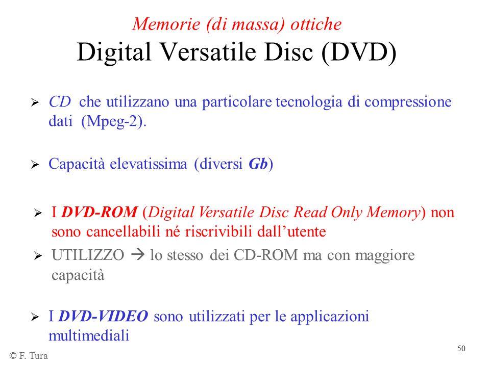 Memorie (di massa) ottiche Digital Versatile Disc (DVD)