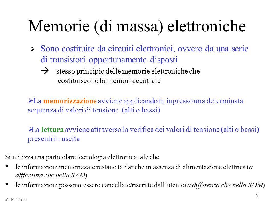 Memorie (di massa) elettroniche