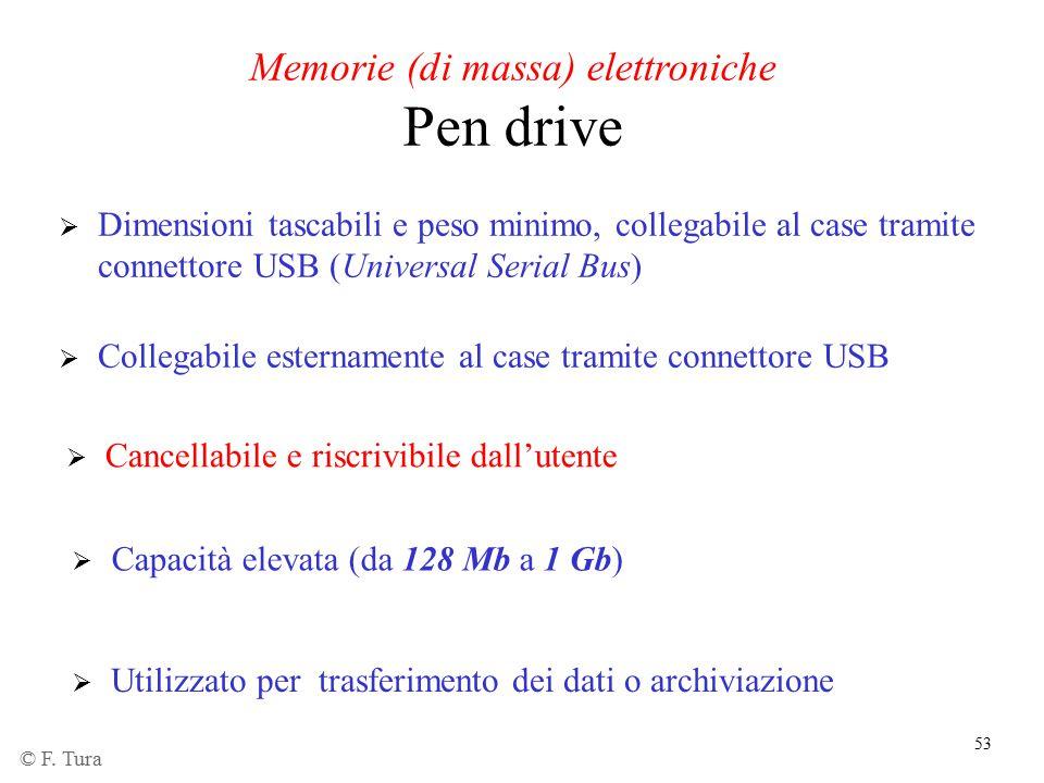 Memorie (di massa) elettroniche Pen drive