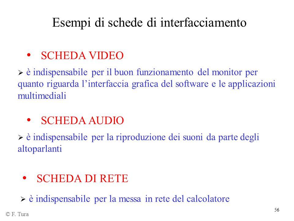 Esempi di schede di interfacciamento