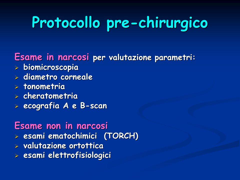 Protocollo pre-chirurgico