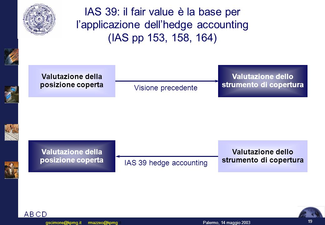 IAS 39 – Tipologie di hedge accounting