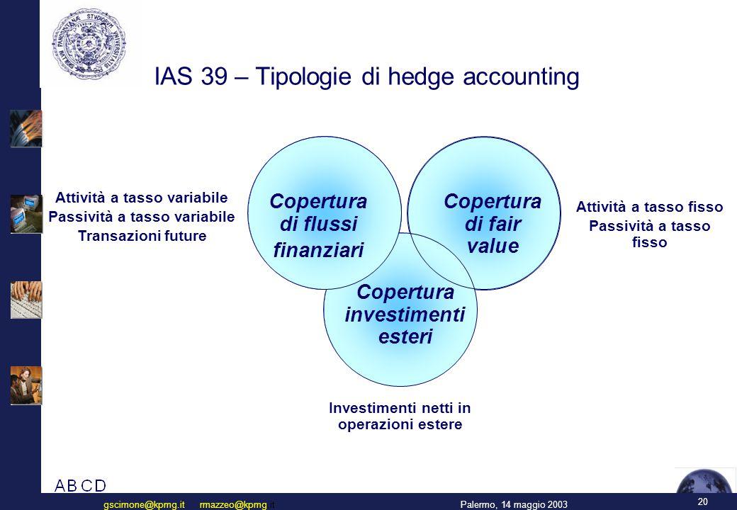 Modello di copertura di flussi finanziari