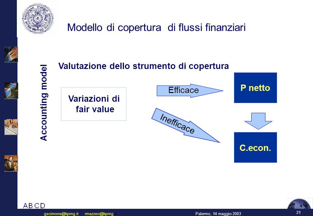 Estinzione (IAS pp 35-65) Uno strumento finanziario deve essere rimosso dal bilancio quando l'impresa ne perde il controllo.
