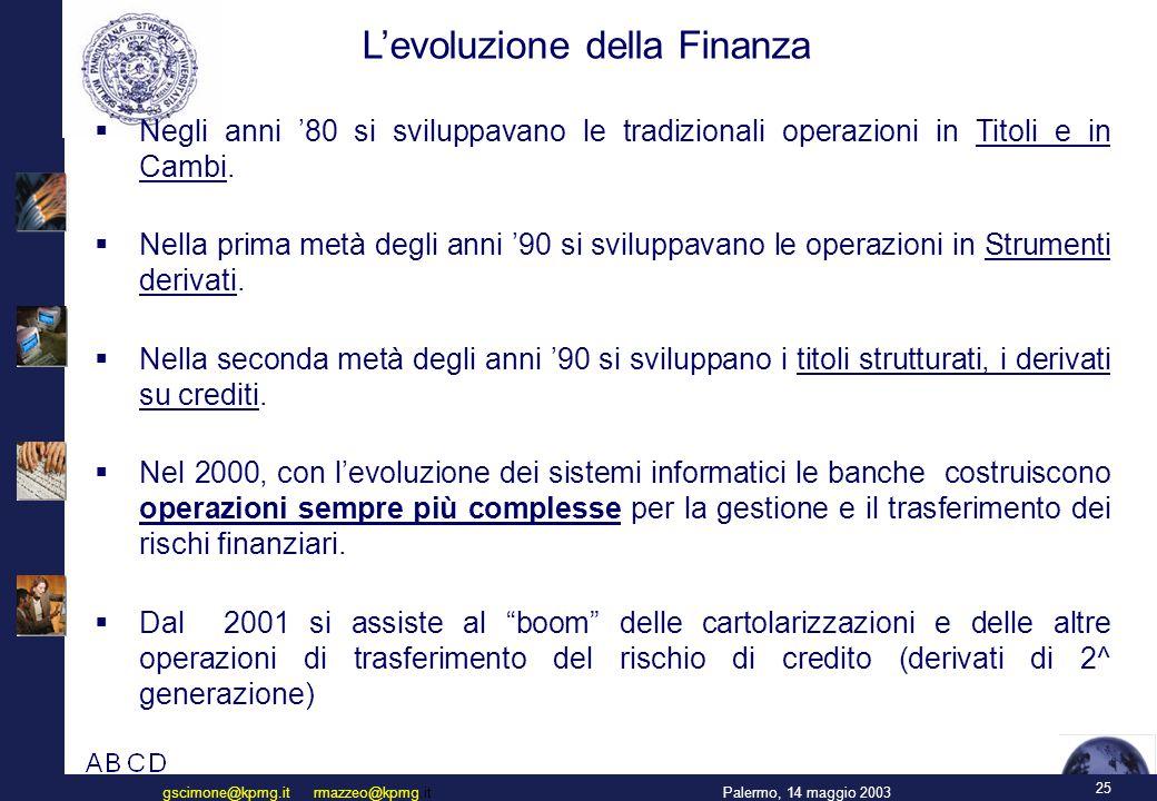 Le tendenze (da bilanci bancari 2001)