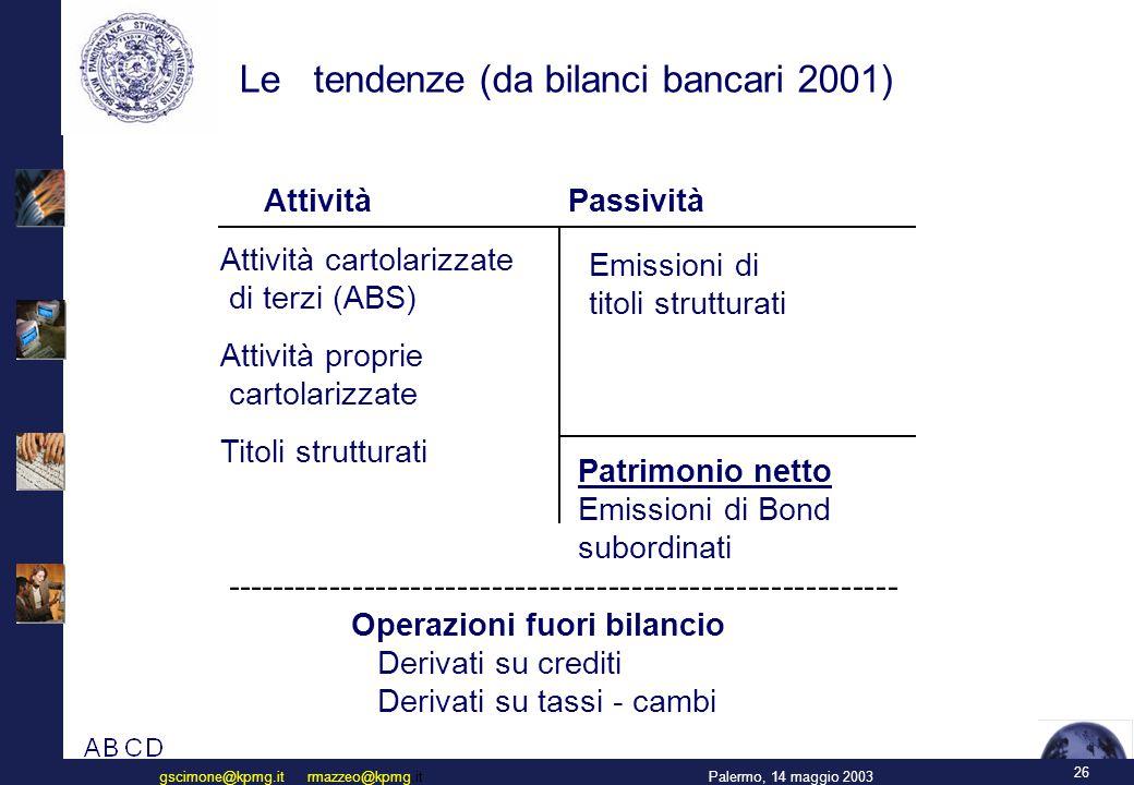 L'evoluzione della normativa di vigilanza
