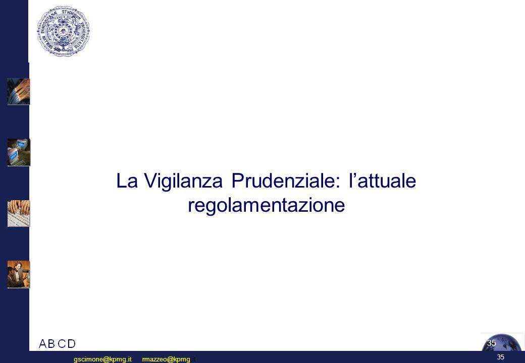 Vigilanza prudenziale Il Comitato di Basilea