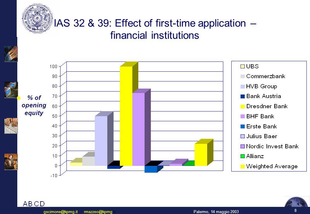 Gli effetti della applicazione degli US-GAAP sui bilanci delle società quotate sul mercato americano