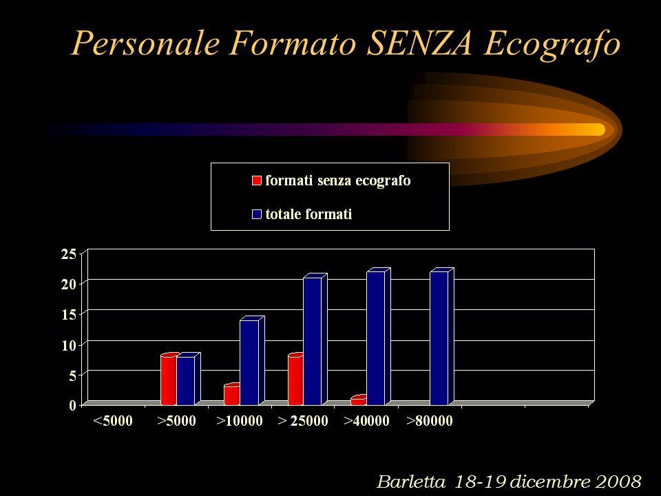 Personale Formato SENZA Ecografo