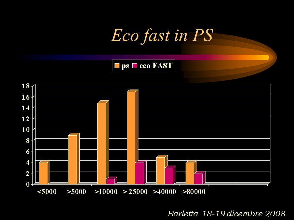 Eco fast in PS Barletta 18-19 dicembre 2008
