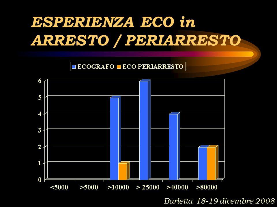 ESPERIENZA ECO in ARRESTO / PERIARRESTO