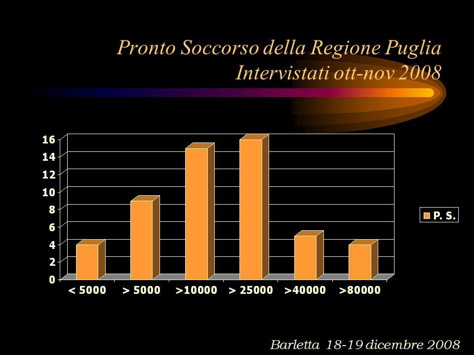 Pronto Soccorso della Regione Puglia Intervistati ott-nov 2008