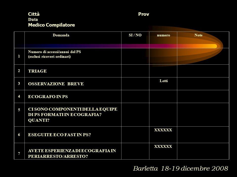 Barletta 18-19 dicembre 2008 Città Prov Data Medico Compilatore TRIAGE