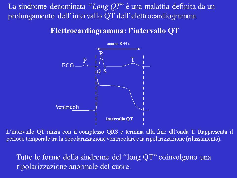 Elettrocardiogramma: l'intervallo QT