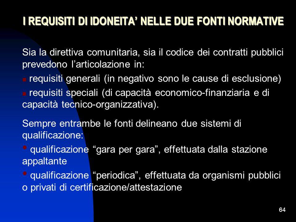 I REQUISITI DI IDONEITA' NELLE DUE FONTI NORMATIVE