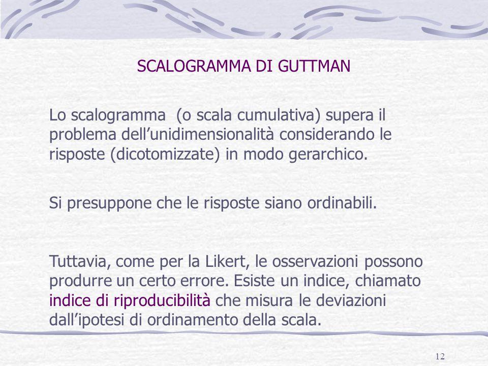 SCALOGRAMMA DI GUTTMAN