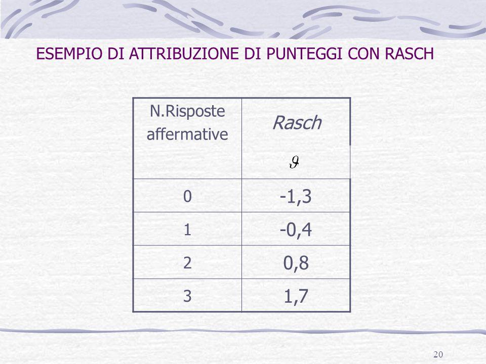 ESEMPIO DI ATTRIBUZIONE DI PUNTEGGI CON RASCH